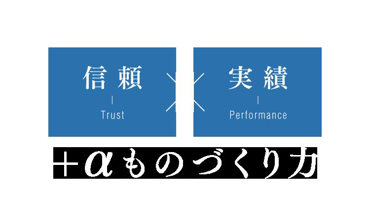 実績×信頼+αものづくり力